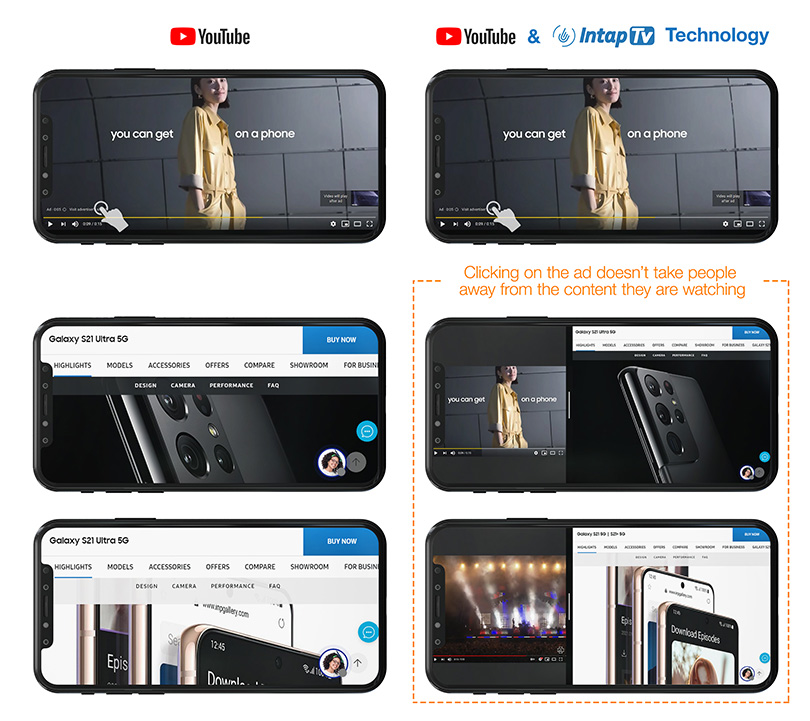 Compare Youtube technology with IntapTV technology
